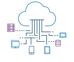 Power Protect Backup Services - Abtech Technologies